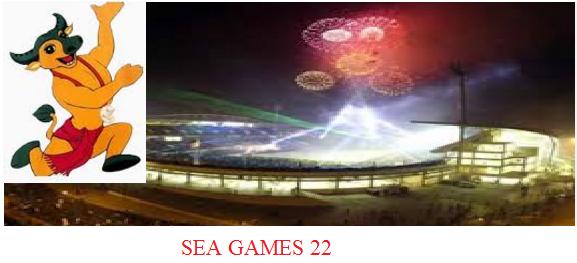 Giải bài tập Tiếng Anh 12 Unit 13: The 22nd SEA Games