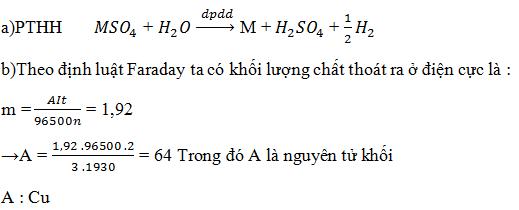 giai hoa lop 12 bai 21 dieu che kim loai 2 - Giải Hóa lớp 12 bài 21: Điều chế kim loại