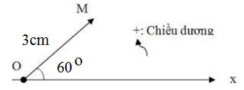 giai ly lop 12 bai 5 tong hop hai dao dong dieu hoa cung phuong cung tan so phu 1 - Giải Lý lớp 12 Bài 5: Tổng hợp hai dao động điều hòa cùng phương, cùng tần số. Phương pháp Fre-Nen