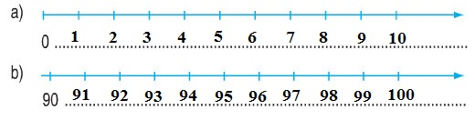 giai toan lop 1 bai on tap cac so den 100 trang 174 2 - Giải Toán lớp 1 bài Ôn tập : các số đến 100 trang 174