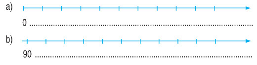 giai toan lop 1 bai on tap cac so den 100 trang 174 - Giải Toán lớp 1 bài Ôn tập : các số đến 100 trang 174