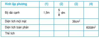 giai toan lop 5 the tich hinh lap phuong - Giải Toán lớp 5 Thể tích hình lập phương