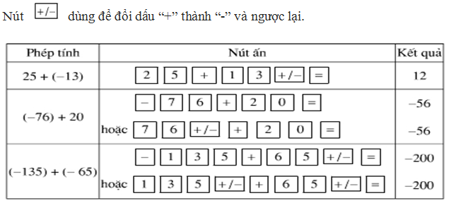 Giải Toán lớp 6 bài 6: Tính chất của phép cộng các số nguyên