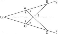 Giải Toán lớp 7 Bài 5: Tính chất tia phân giác của một góc